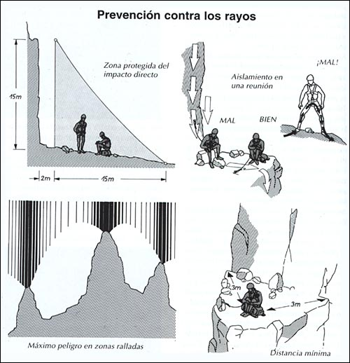 rayos8